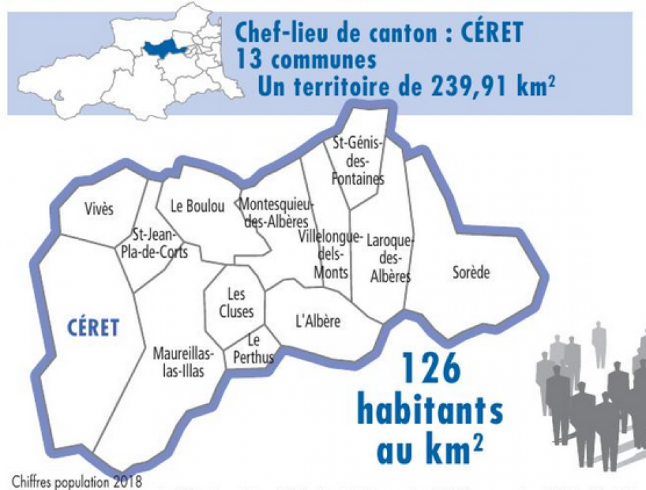 Le Canton Vallespir-Albères (L'Indep)
